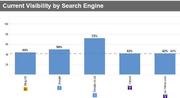 mf-visibility